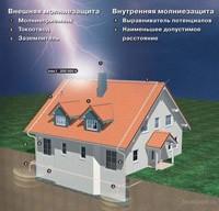 монтаж молниеприемника г.Белгород